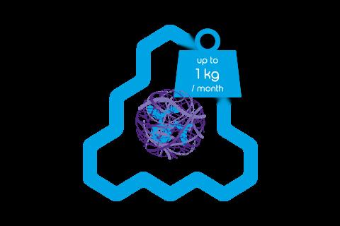 Drug (API) Microencapsulation Systems
