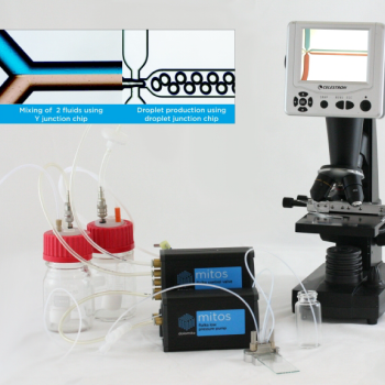 Educational Microfluidic Starter Kit