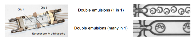 double-emulsions-2
