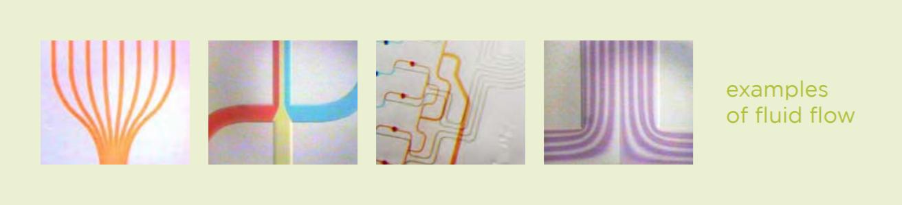 examples of fluid flow | Dolomite Microfluidics